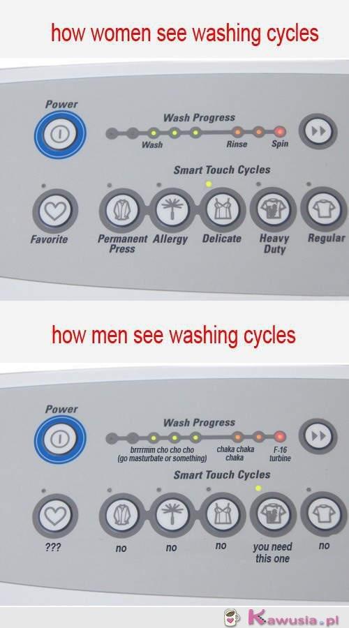 Washing cycles