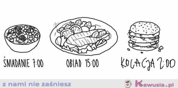 Zbilansowana dieta...